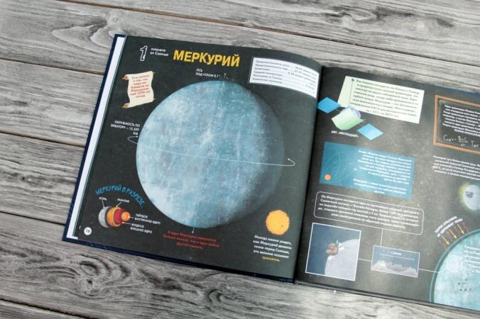 Что вы знаете о космонавтах?